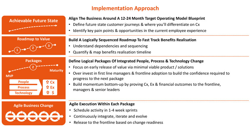 Implementation-Approach-Diagram-2.jpg